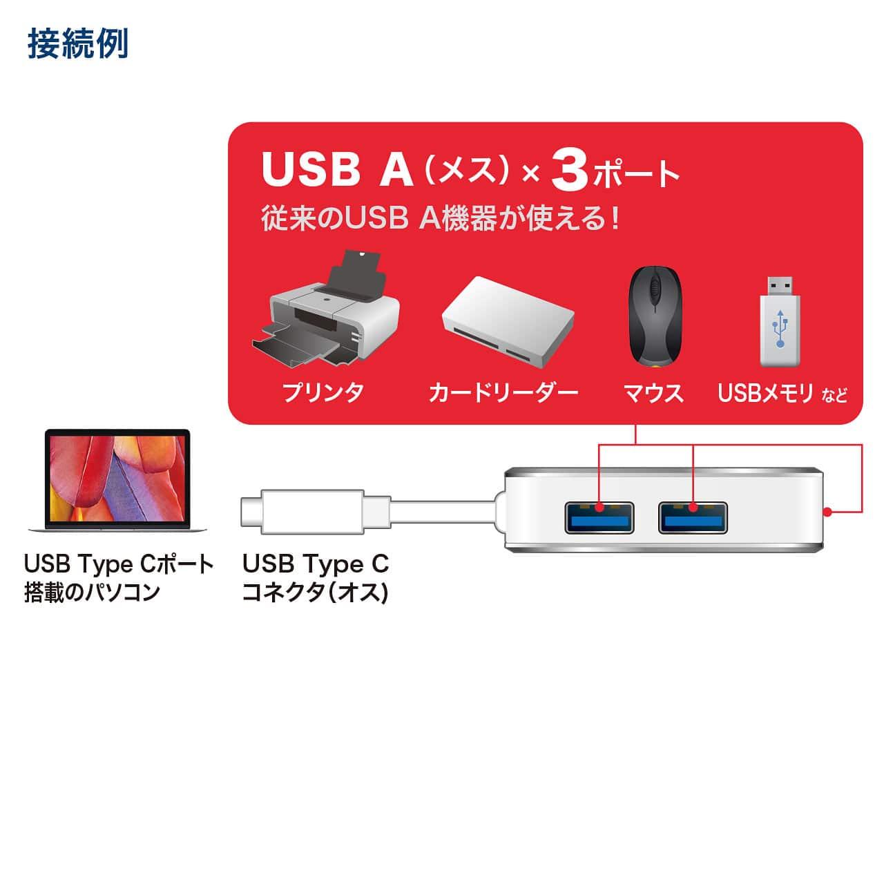 USB Type-C専用 ハブ(USB3.0・3ポート)